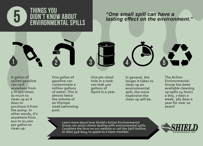 5-things-you-didnt-know-about-environmental-spills-infographic-2015.png