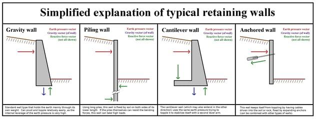 retaining-walls-shield-engineering2.jpg