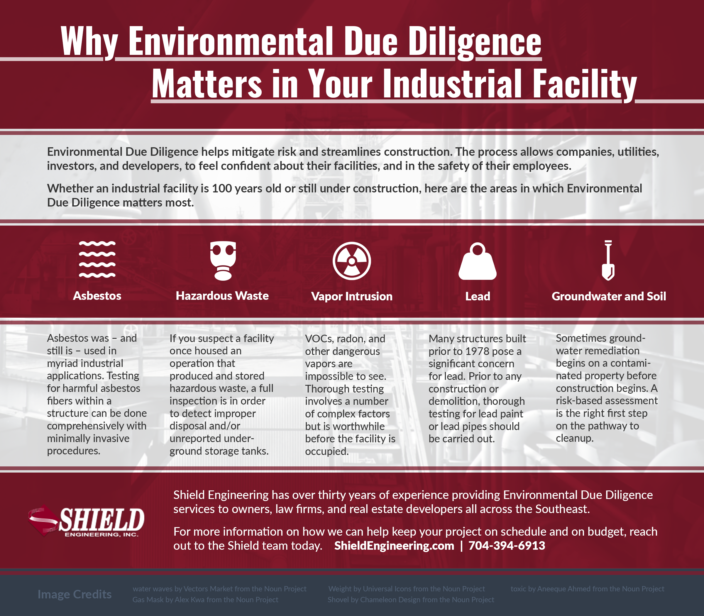 (Shield Engineering) Why Environmental Due Diligence Matters In Your Industrial Facility Q2 2018 Infographic APPROVED